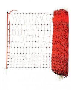 Electrified Netting